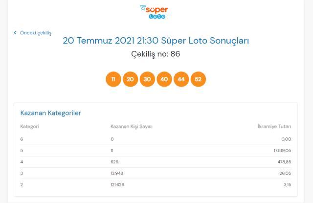 Süper Loto sonuçları açıklandı mı? 20 Temmuz Salı Süper Loto sonuçlarına nereden bakılır? Süper Loto çekiliş sorgulama ekranı!