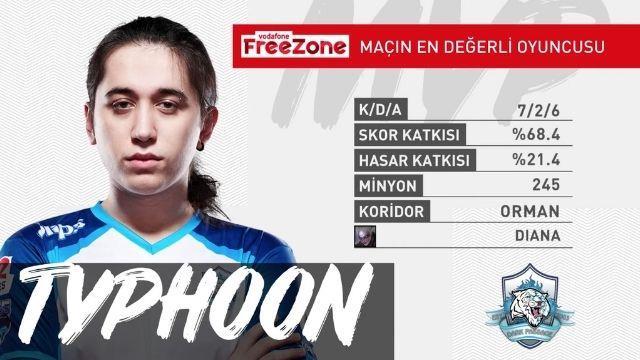 Vodafone FreeZone Şampiyonluk Ligi 6. hafta 2. gün MVP'leri!