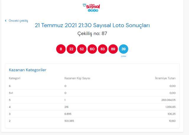 Çılgın Sayısal Loto sonuçları açıklandı! 21 Temmuz Çılgın Sayısal Loto sonuçlarına nereden bakılır? Sayısal Loto çekiliş sorgulama ekranı!