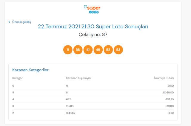 Süper Loto sonuçları açıklandı mı? 22 Temmuz Perşembe Süper Loto sonuçlarına nereden bakılır? Süper Loto çekiliş sorgulama ekranı!