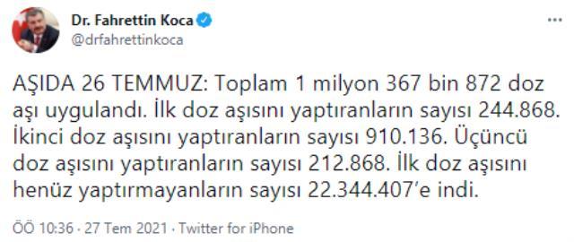 Son Dakika! Sağlık Bakanı Fahrettin Koca: İlk doz aşısını henüz yaptırmayanların sayısı 22 milyon 344 bin 407'e indi