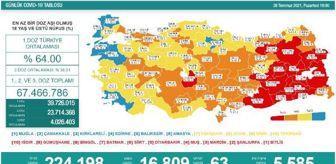 Eskişehir: Turkey reports 16,809 new Covid-19 cases - Ministry of Health
