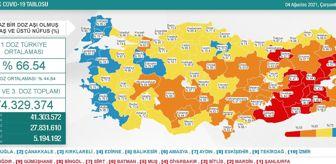 23 Nisan: 4 Ağustos Çarşamba Koronavirüs tablosu açıklandı! 4 Ağustos Çarşamba günü Türkiye'de bugün koronavirüsten kaç kişi öldü, kaç kişi iyileşti?