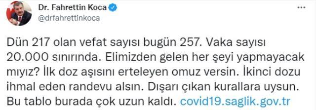 Son Dakika: Türkiye'de 26 Ağustos günü koronavirüs nedeniyle 257 kişi vefat etti, 19 bin 616 yeni vaka tespit edildi