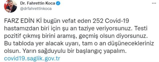 Son Dakika: Türkiye'de 31 Ağustos günü koronavirüs nedeniyle 252 kişi vefat etti, 21 bin 893 yeni vaka tespit edildi