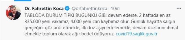 Son Dakika: Türkiye'de 1 Eylül günü koronavirüs nedeniyle 290 kişi vefat etti, 23 bin 946 yeni vaka tespit edildi