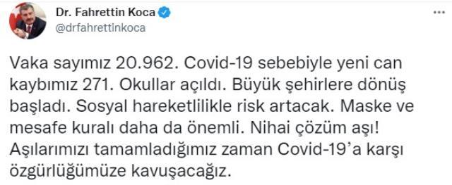 Son Dakika: Türkiye'de 6 Eylül günü koronavirüs nedeniyle 271 kişi vefat etti, 20 bin 962 yeni vaka tespit edildi