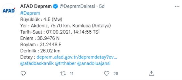 Son Dakika: Antalya'nın Kumluca ilçesinde 4,5 büyüklüğünde bir deprem meydana geldi