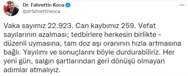 Son Dakika: Türkiye'de 11 Eylül günü koronavirüs nedeniyle 259 kişi vefat etti, 22 bin 923 yeni vaka tespit edildi