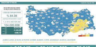 Şanlıurfa: Son dakika haber... Koronavirüs salgınında günlük vaka sayısı 28bin 118 oldu