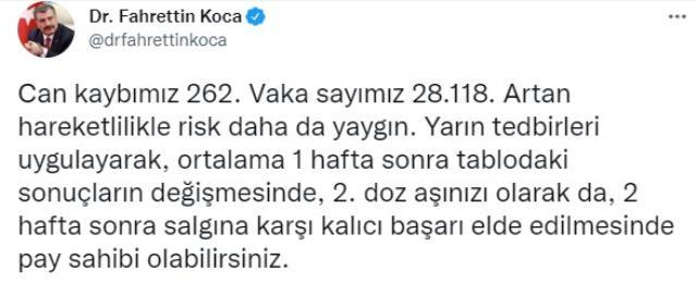 Son Dakika: Türkiye'de 16 Eylül günü koronavirüs nedeniyle 262 kişi vefat etti 28 bin 118 yeni vaka tespit edildi