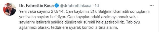 Son Dakika: Türkiye'de 23 Eylül günü koronavirüs nedeniyle 217 kişi vefat etti, 27 bin 844 yeni vaka tespit edildi