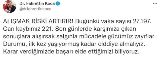 Son Dakika: Türkiye'de 24 Eylül günü koronavirüs nedeniyle 221 kişi vefat etti, 27 bin 197 yeni vaka tespit edildi