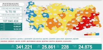 Mardin: Koronavirüs salgınında günlük vaka sayısı 25 bin 861 oldu