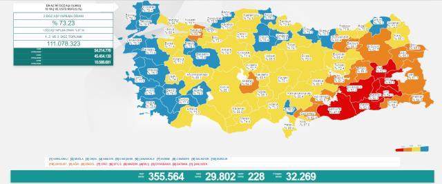 Son Dakika: Türkiye'de 5 Ekim günü koronavirüs nedeniyle 228 kişi vefat etti, 29 bin 802 yeni vaka tespit edildi