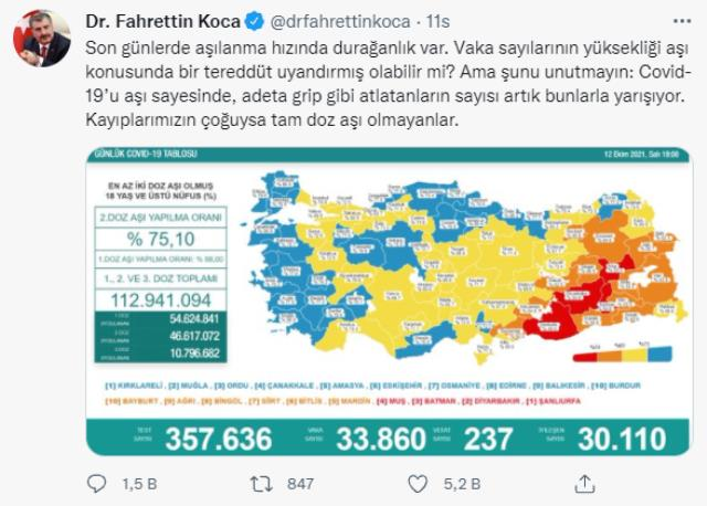 Bakan Koca karamsar tabloyu paylaştı, Mehmet Ceyhan nedenini: Her gün 200-300 bin iki doz aşılı kişi bağışıklığını kaybediyor