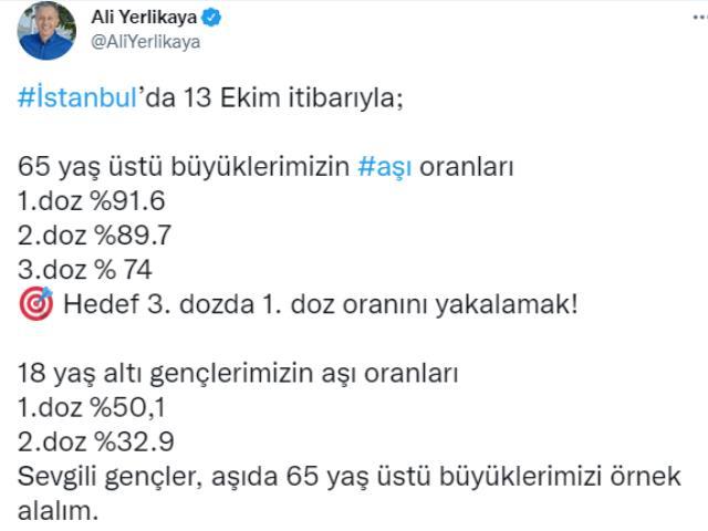 İstanbul Valisi Yerlikaya aşılamadaki son durumu açıkladı