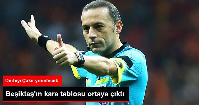 Beşiktaşın kara tablosu ortaya çıktı