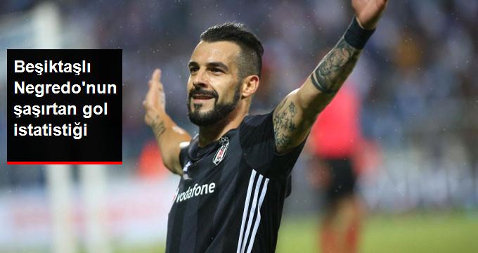 Beşiktaşlı Negredo nun şaşırtan gol istatistiği