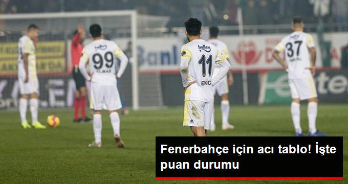 Fenerbahçe için acı tablo! İşte puan durumu