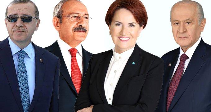 24 Haziran'da çuvallayan şirket, yerel seçim anketi yaptı