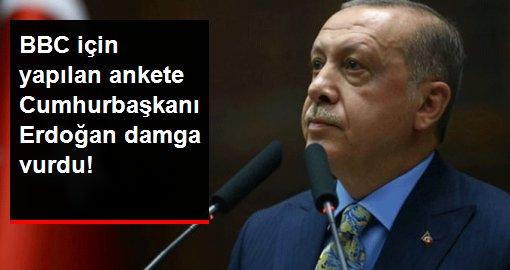 BBC için yapılan ankete Cumhurbaşkanı Erdoğan damga vurdu!