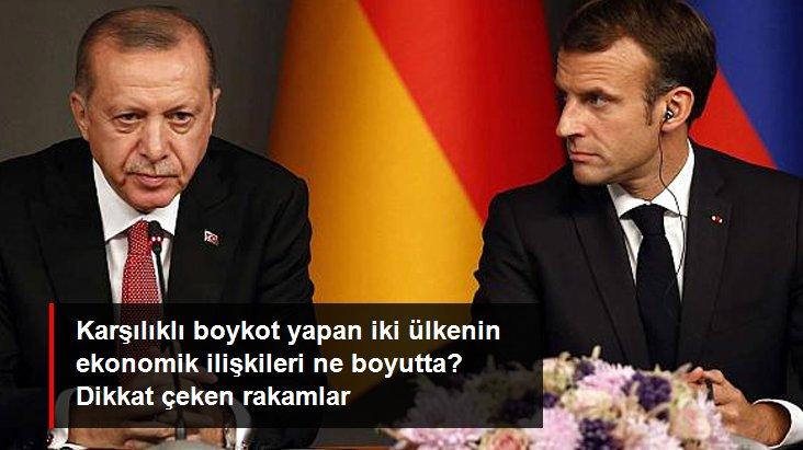 Karşılıklı boykot uygulayan Türkiye ve Fransa'nın ekonomik ilişkileri ne boyutta? Dikkat çeken rakamlar